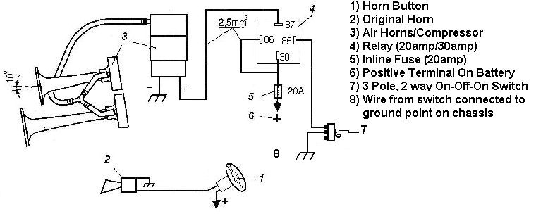 Installing air horns Horn Wiring 13 and 15 Train Horn Solenoid Diagram Train Horn Installation Diagram